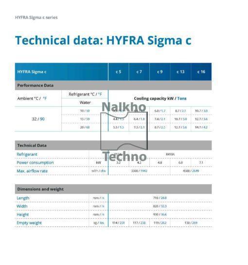 Системы охлаждения HYFRA